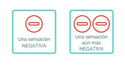 comparacion-sensacion-negativa-negativa-autosabotaje