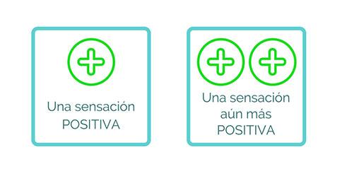 comparacion-sensacion-positiva-positiva-autosabotaje