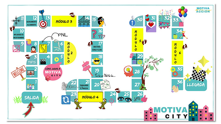 Motiva-city-juego-web